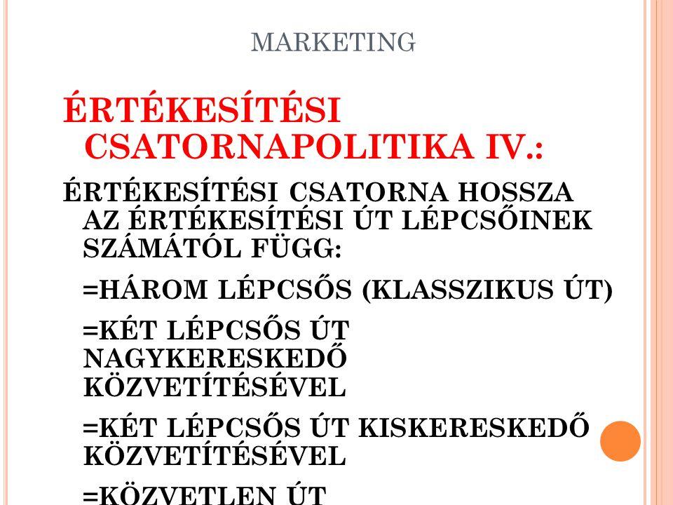 ÉRTÉKESÍTÉSI CSATORNAPOLITIKA IV.: