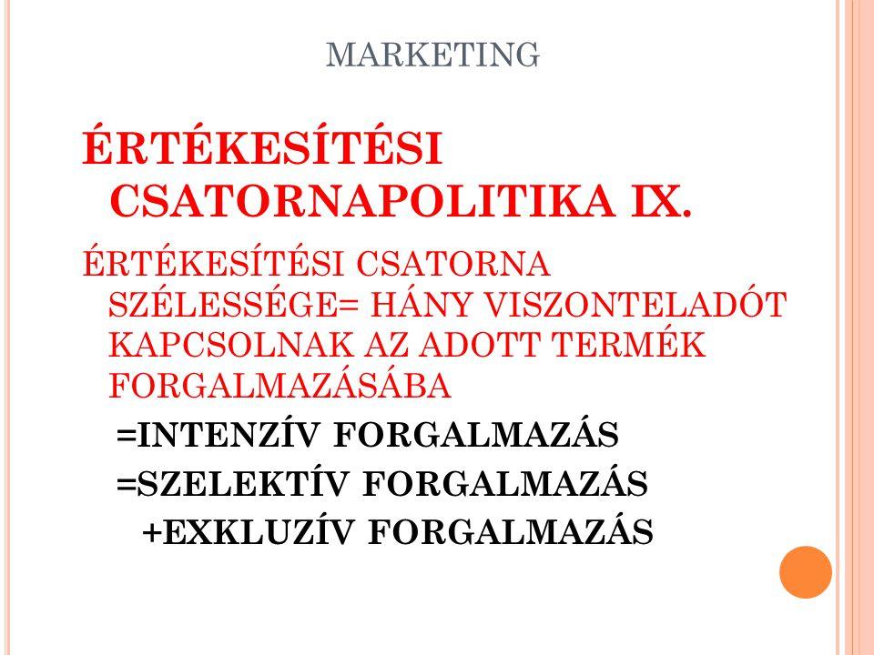 ÉRTÉKESÍTÉSI CSATORNAPOLITIKA IX.