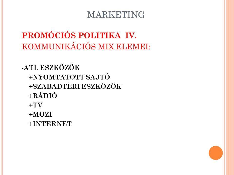 MARKETING PROMÓCIÓS POLITIKA IV. KOMMUNIKÁCIÓS MIX ELEMEI: