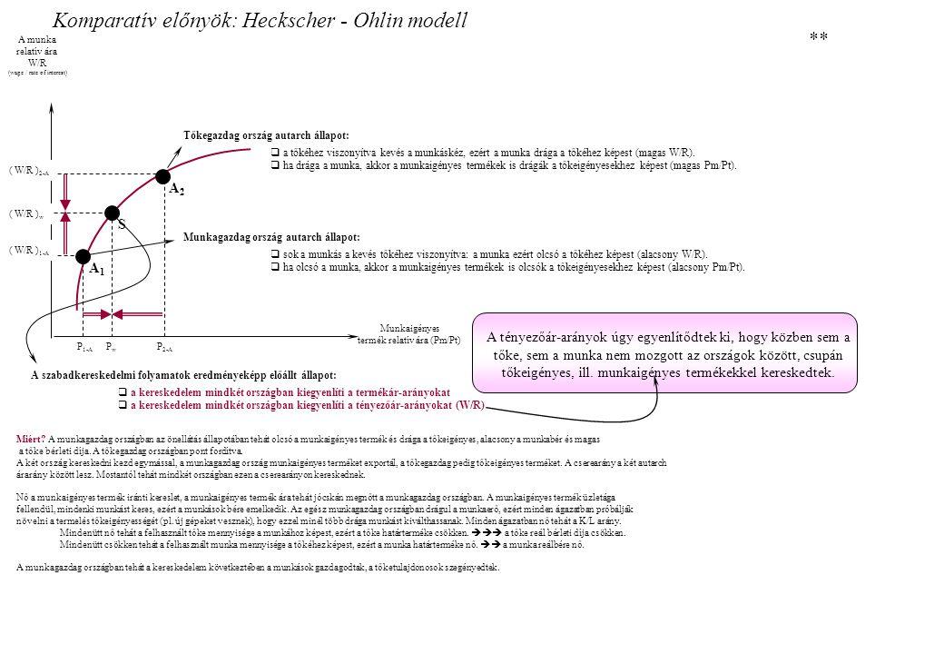 Komparatív előnyök: Heckscher - Ohlin modell