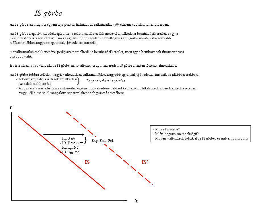 IS-görbe Az IS-görbe az árupiaci egyensúlyi pontok halmaza a reálkamatláb / jövedelem koordináta-rendszerben.