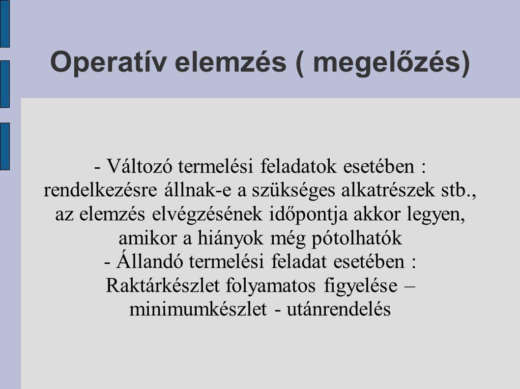 Operatív elemzés ( megelőzés)