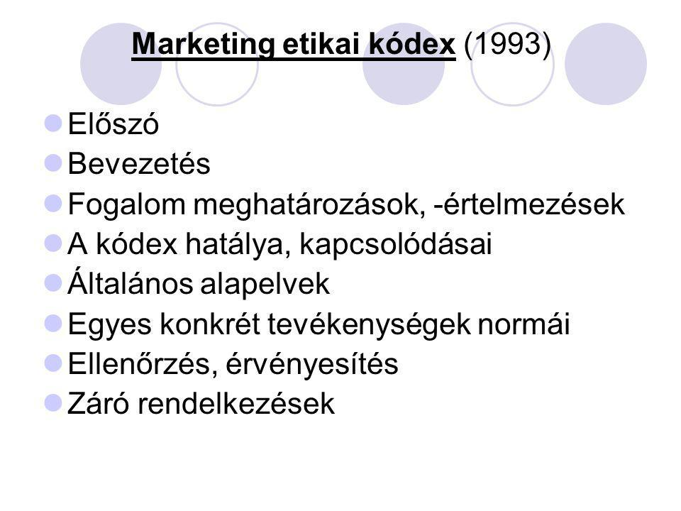 Marketing etikai kódex (1993)