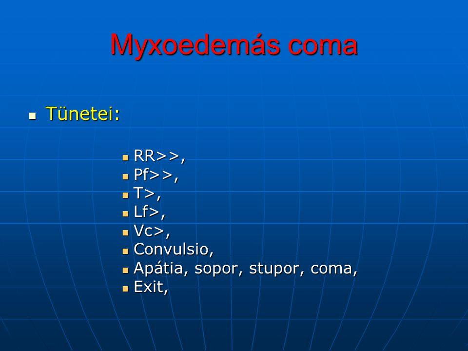 Myxoedemás coma Tünetei: RR>>, Pf>>, T>, Lf>,