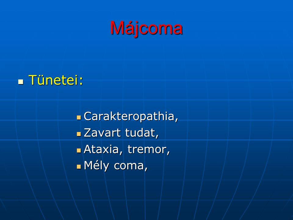 Májcoma Tünetei: Carakteropathia, Zavart tudat, Ataxia, tremor,