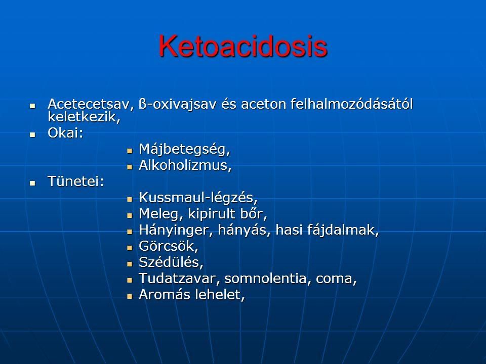 Ketoacidosis Acetecetsav, ß-oxivajsav és aceton felhalmozódásától keletkezik, Okai: Májbetegség, Alkoholizmus,