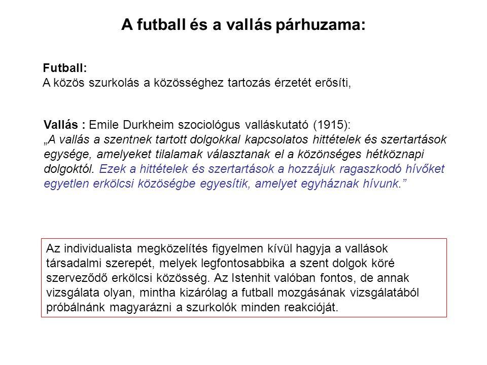 A futball és a vallás párhuzama: