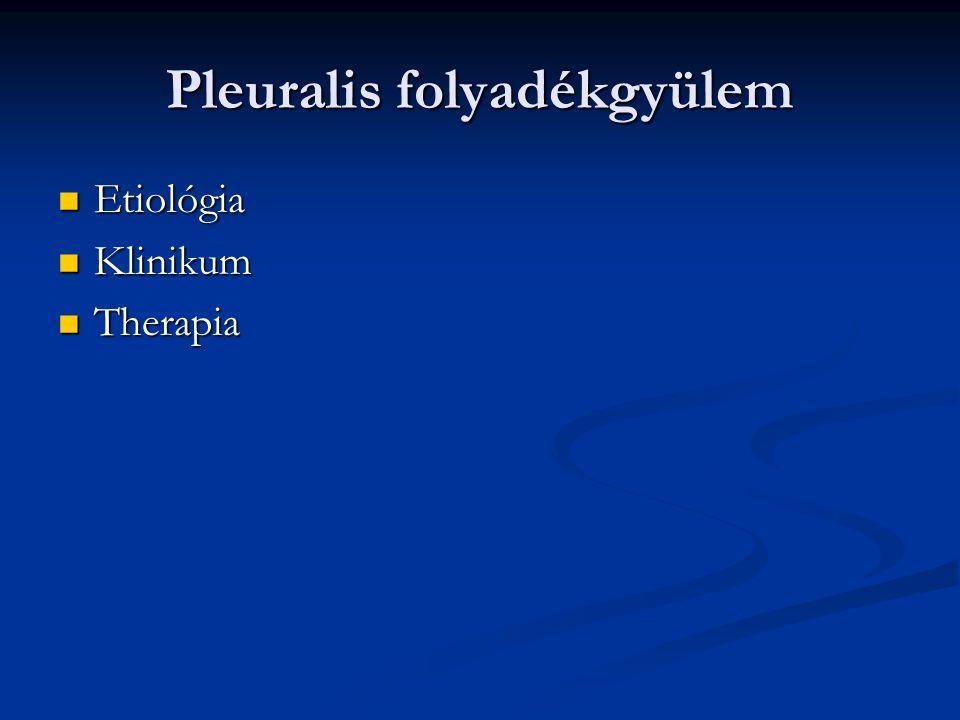 Pleuralis folyadékgyülem