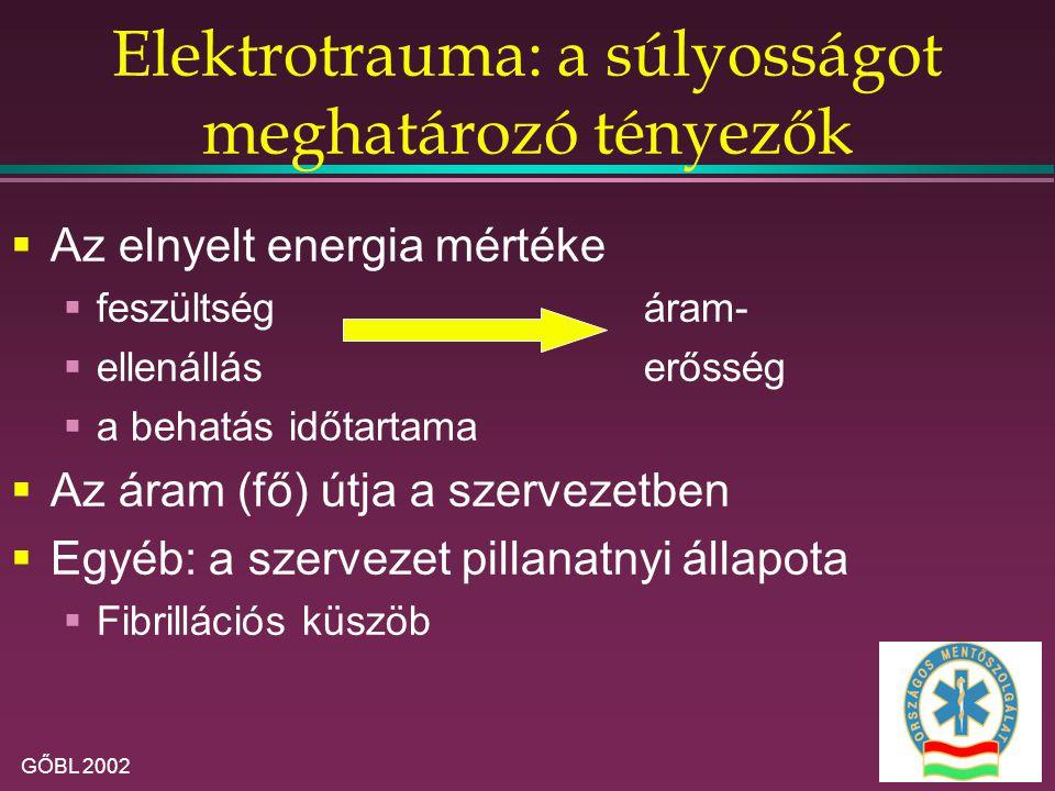 Elektrotrauma: a súlyosságot meghatározó tényezők