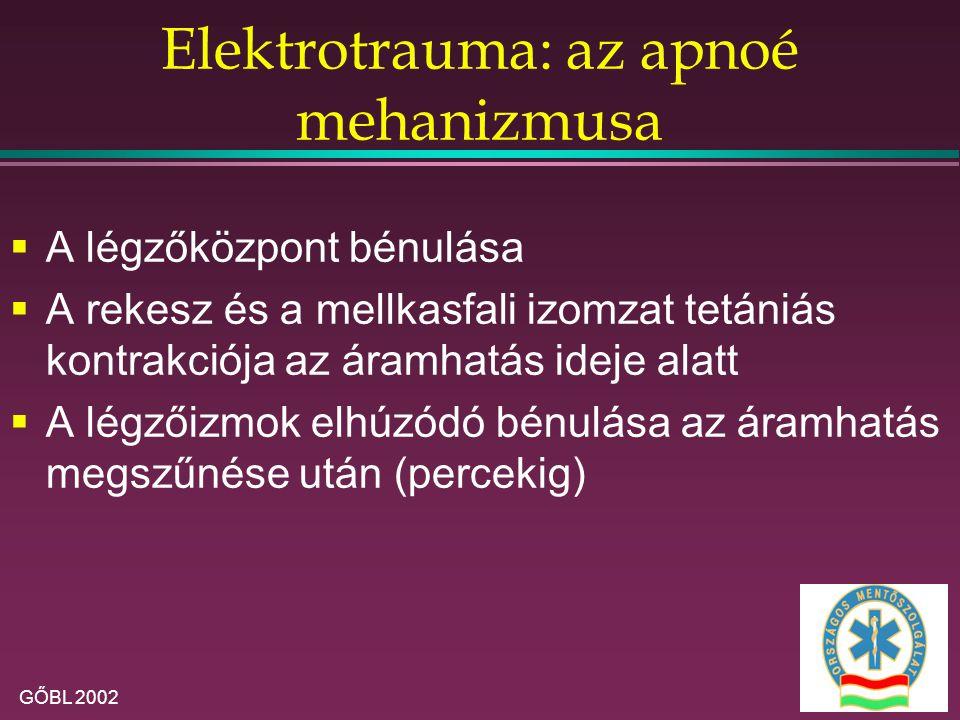 Elektrotrauma: az apnoé mehanizmusa