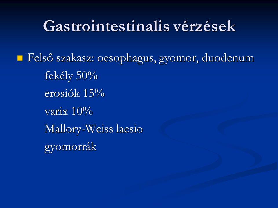 Gastrointestinalis vérzések
