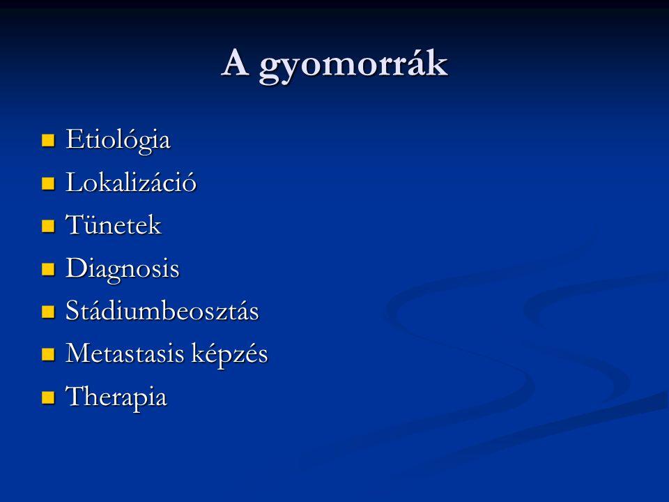 A gyomorrák Etiológia Lokalizáció Tünetek Diagnosis Stádiumbeosztás
