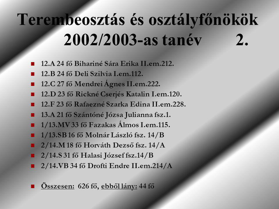 Terembeosztás és osztályfőnökök 2002/2003-as tanév 2.