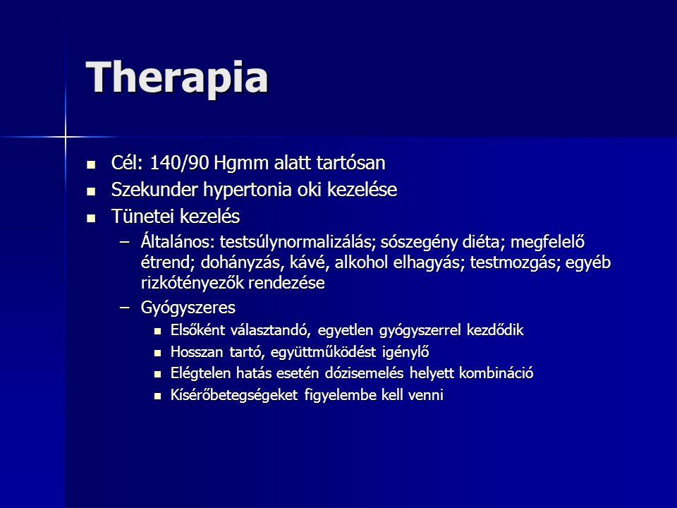 Therapia Cél: 140/90 Hgmm alatt tartósan