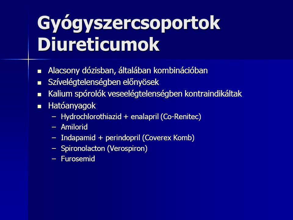Gyógyszercsoportok Diureticumok