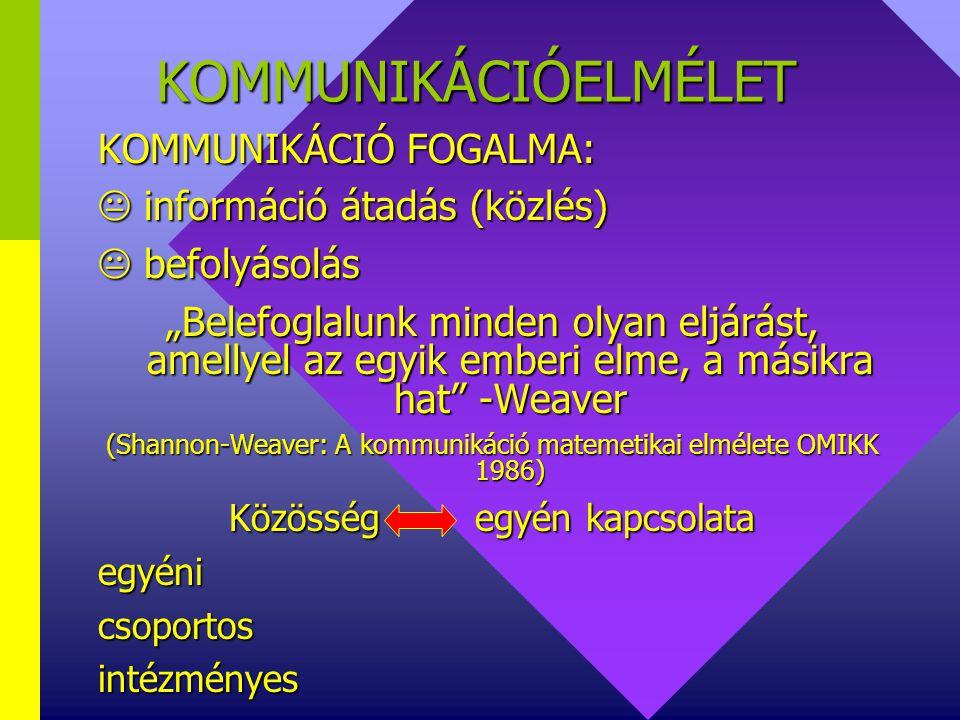 KOMMUNIKÁCIÓELMÉLET KOMMUNIKÁCIÓ FOGALMA:  információ átadás (közlés)