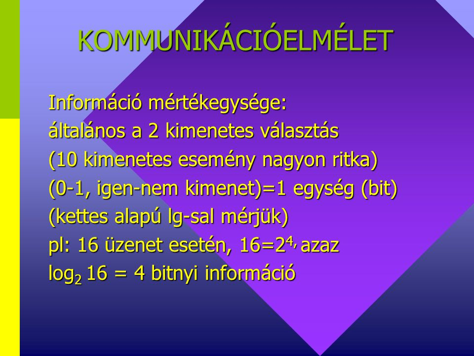 KOMMUNIKÁCIÓELMÉLET Információ mértékegysége:
