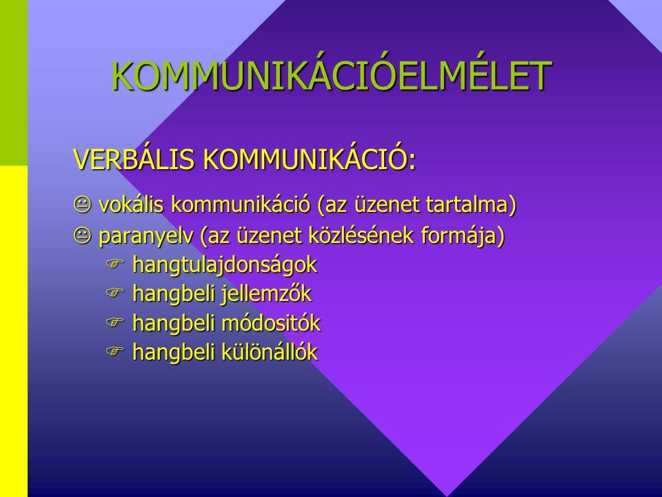 KOMMUNIKÁCIÓELMÉLET VERBÁLIS KOMMUNIKÁCIÓ: