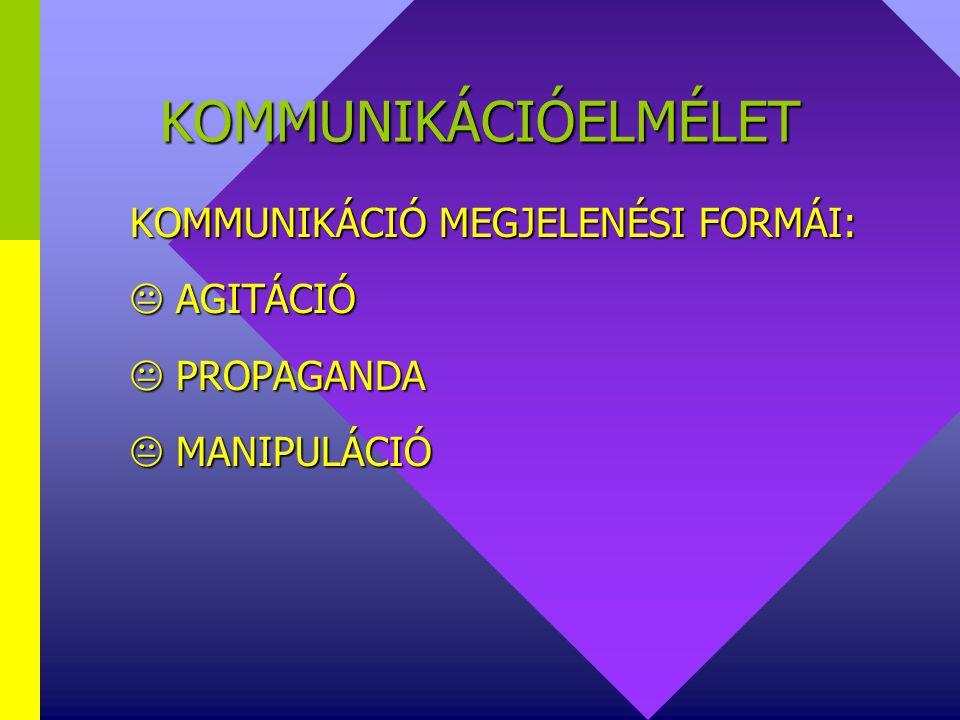 KOMMUNIKÁCIÓELMÉLET KOMMUNIKÁCIÓ MEGJELENÉSI FORMÁI:  AGITÁCIÓ  PROPAGANDA  MANIPULÁCIÓ