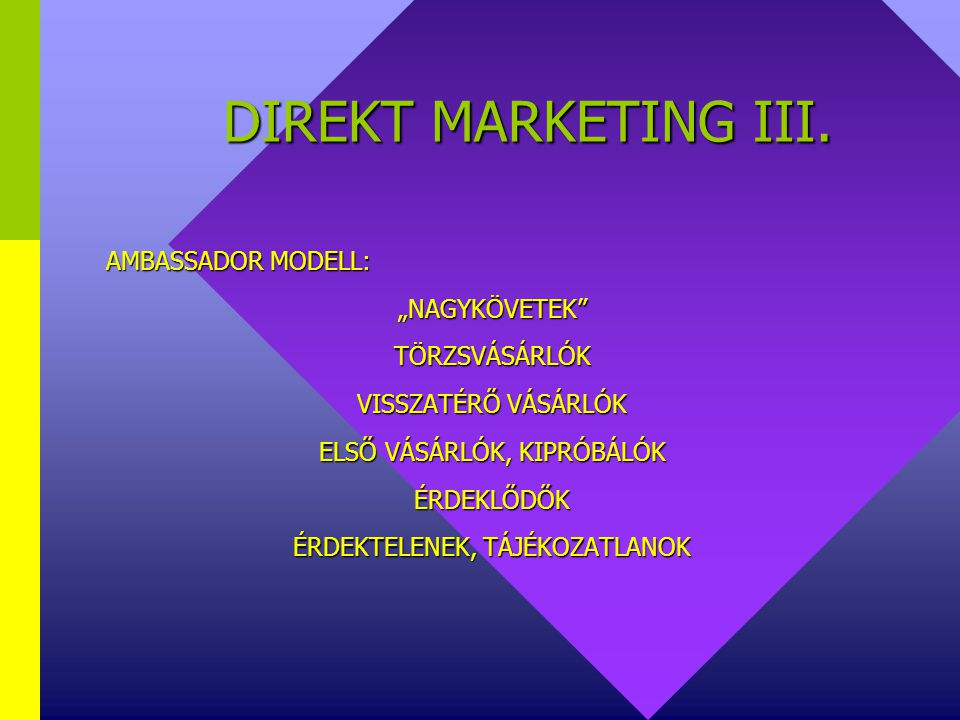 DIREKT MARKETING III.