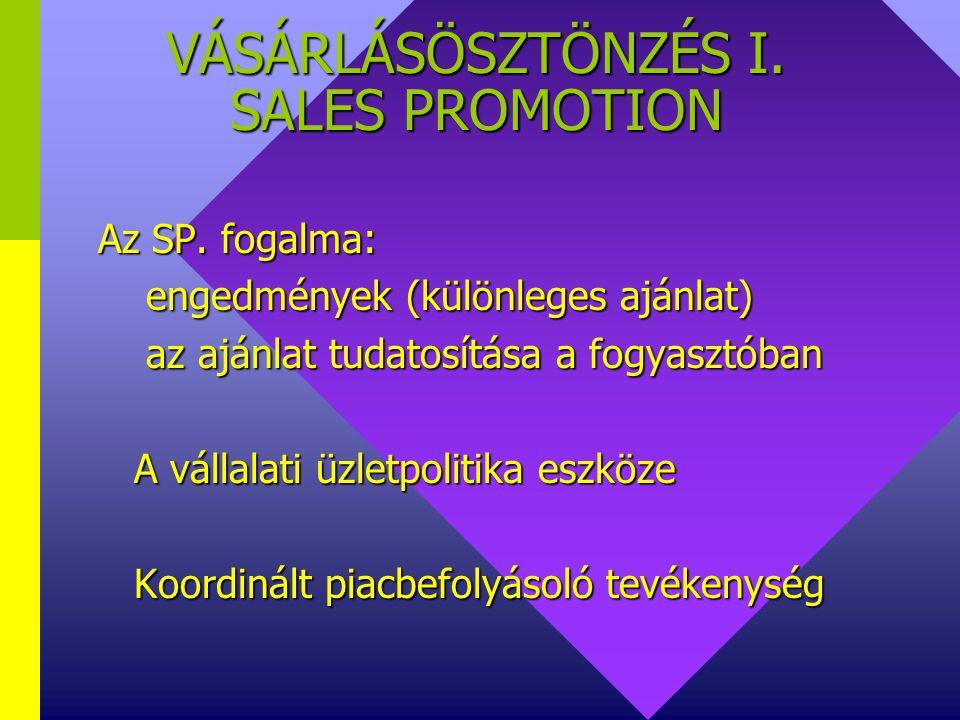 VÁSÁRLÁSÖSZTÖNZÉS I. SALES PROMOTION