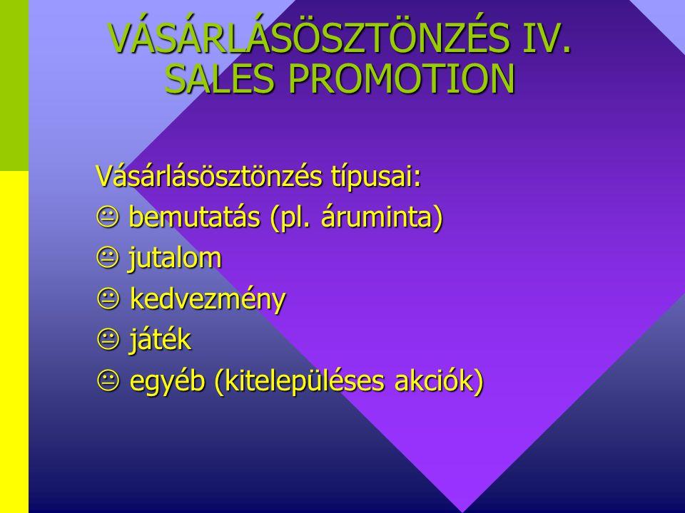 VÁSÁRLÁSÖSZTÖNZÉS IV. SALES PROMOTION