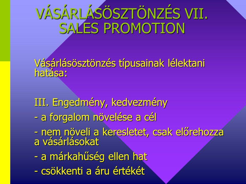 VÁSÁRLÁSÖSZTÖNZÉS VII. SALES PROMOTION
