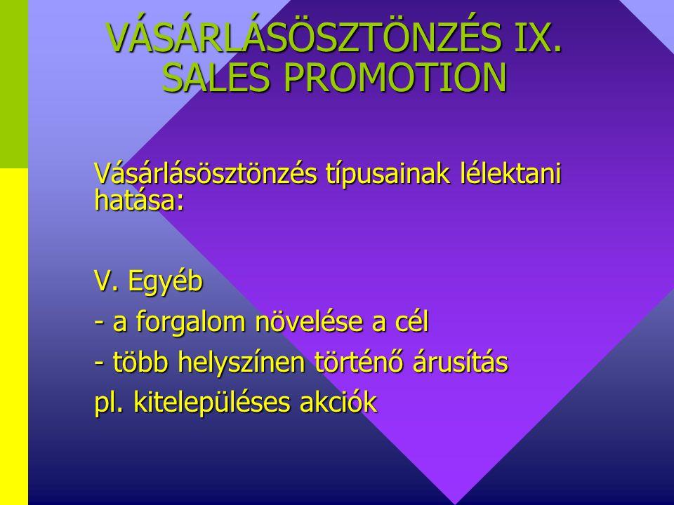 VÁSÁRLÁSÖSZTÖNZÉS IX. SALES PROMOTION