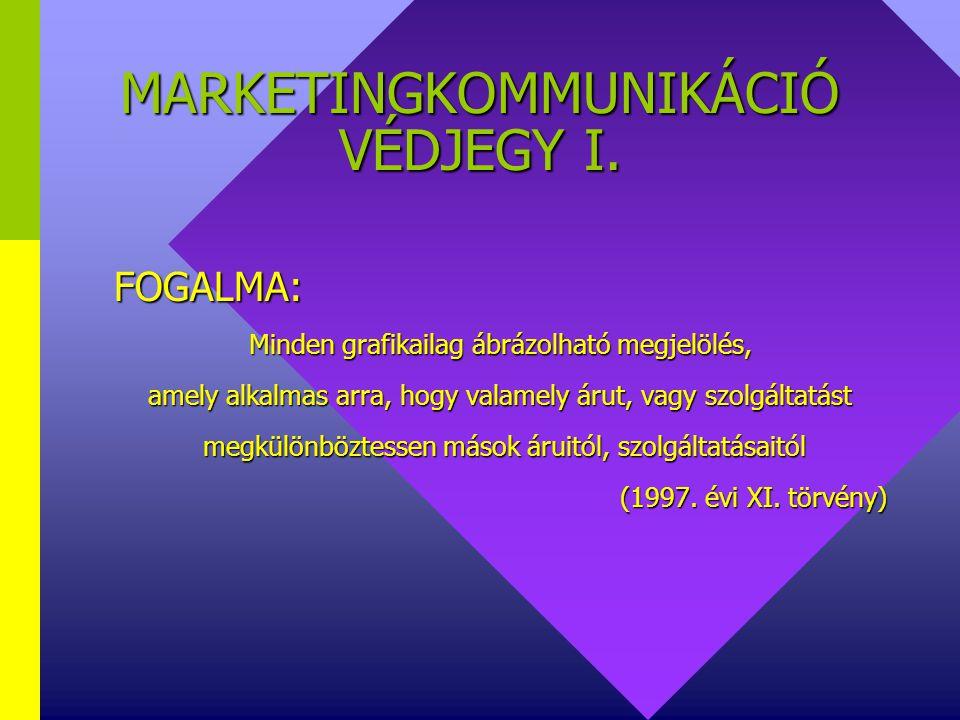MARKETINGKOMMUNIKÁCIÓ VÉDJEGY I.