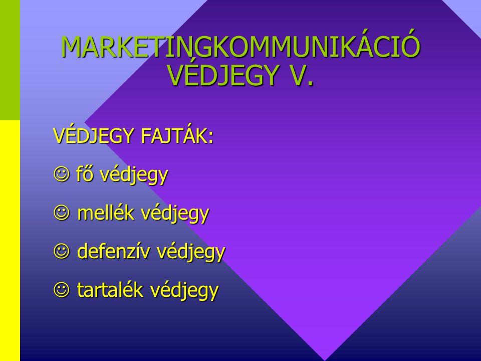 MARKETINGKOMMUNIKÁCIÓ VÉDJEGY V.