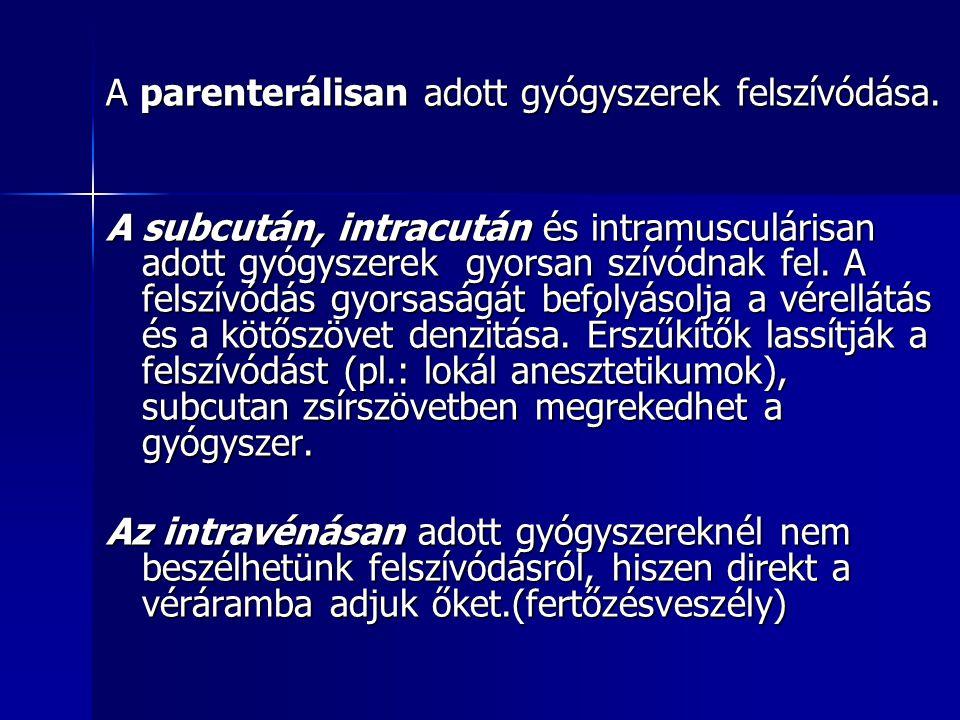 A parenterálisan adott gyógyszerek felszívódása.