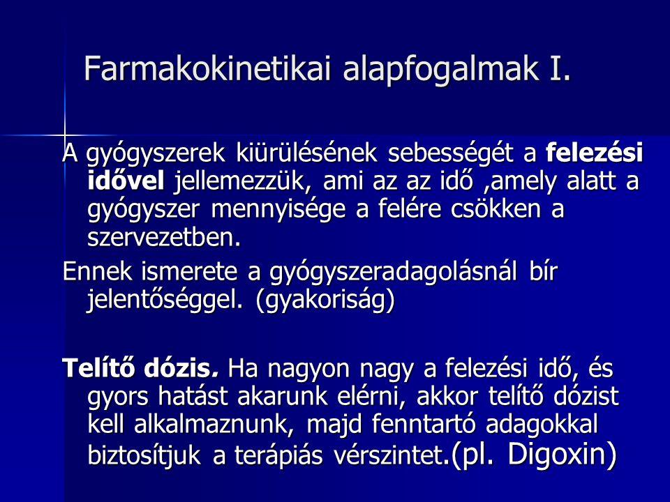 Farmakokinetikai alapfogalmak I.