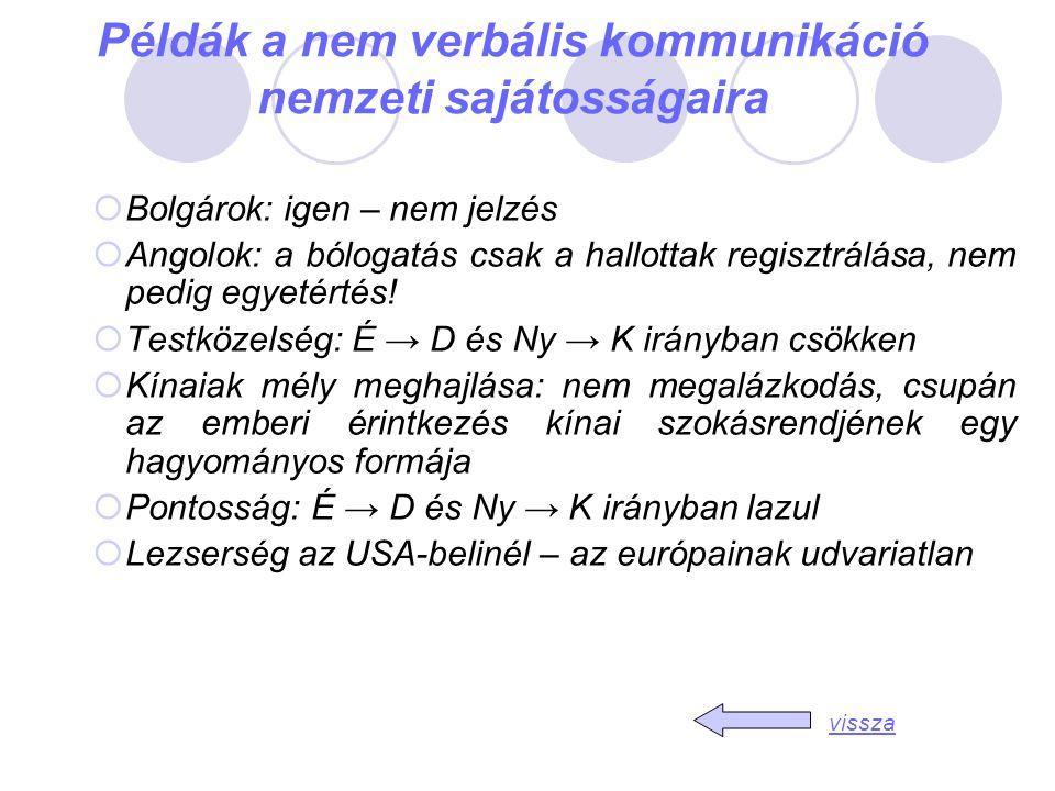Példák a nem verbális kommunikáció nemzeti sajátosságaira