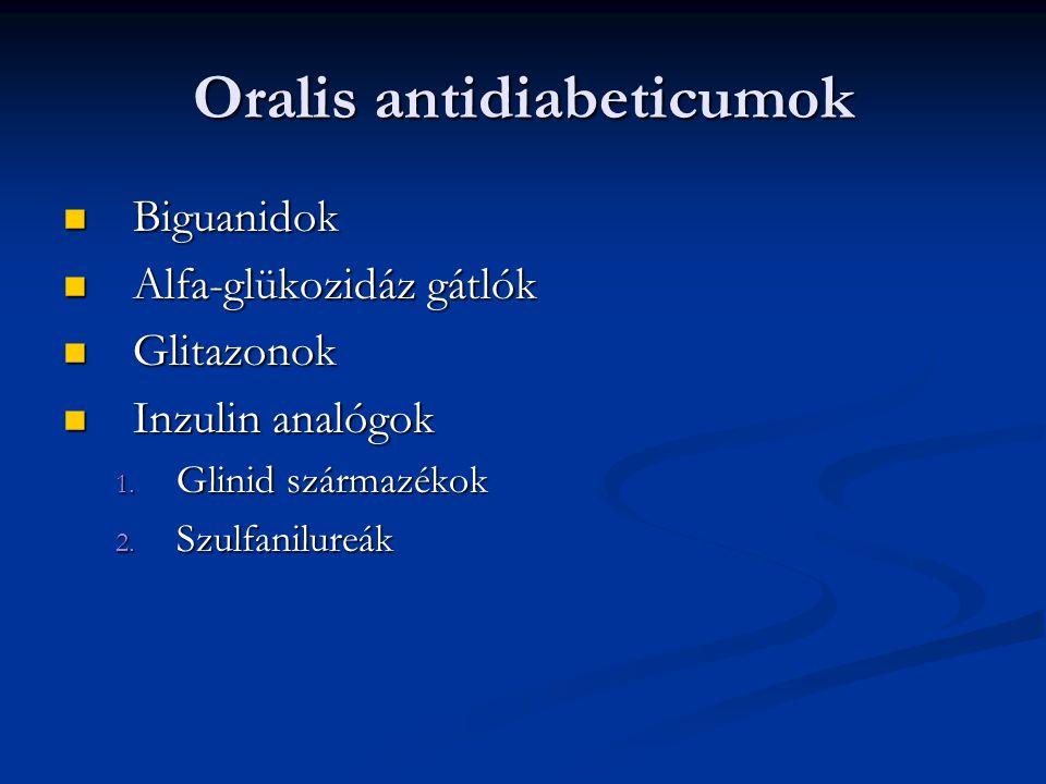Oralis antidiabeticumok
