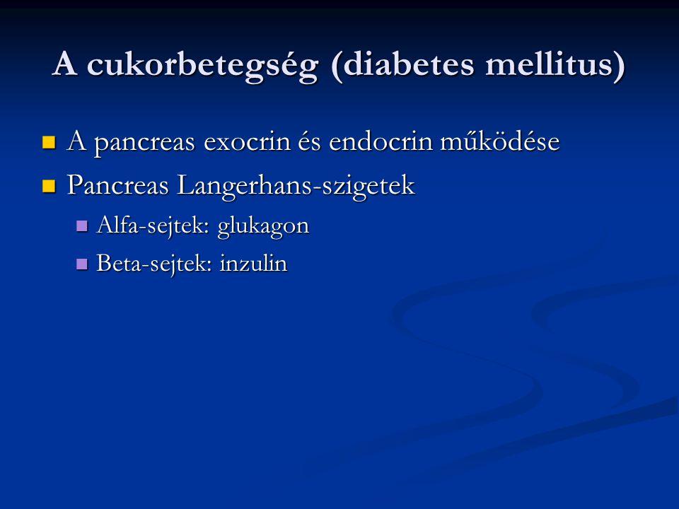 A cukorbetegség (diabetes mellitus)