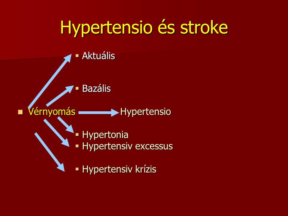 Hypertensio és stroke Aktuális Bazális Vérnyomás Hypertensio