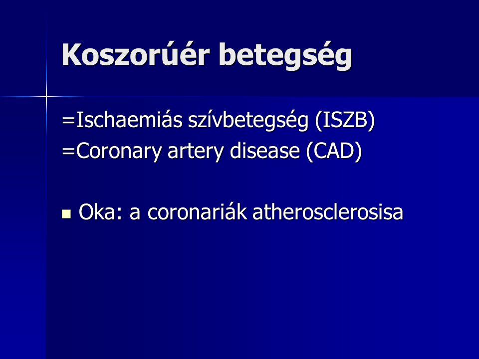 Koszorúér betegség =Ischaemiás szívbetegség (ISZB)