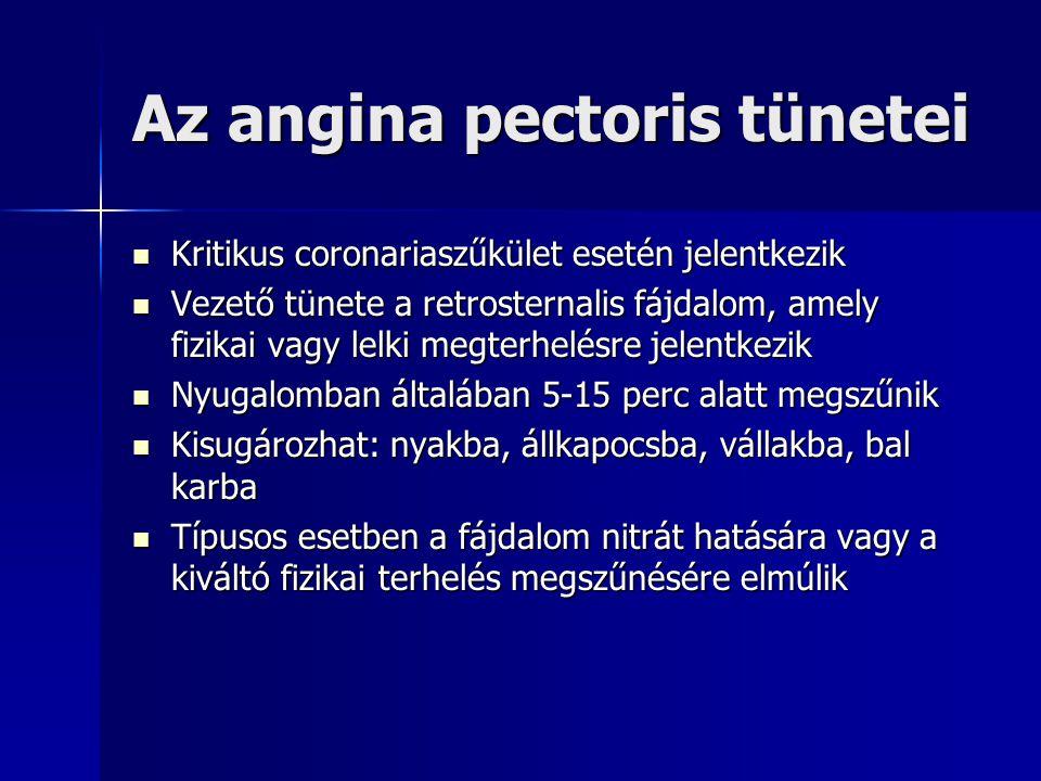 Az angina pectoris tünetei