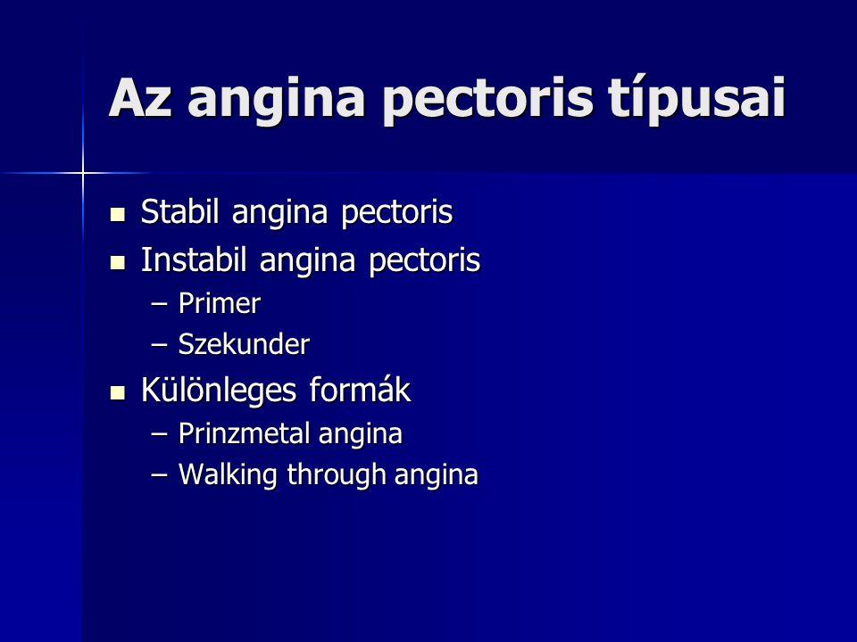 Az angina pectoris típusai