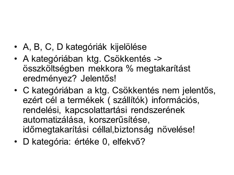 A, B, C, D kategóriák kijelölése