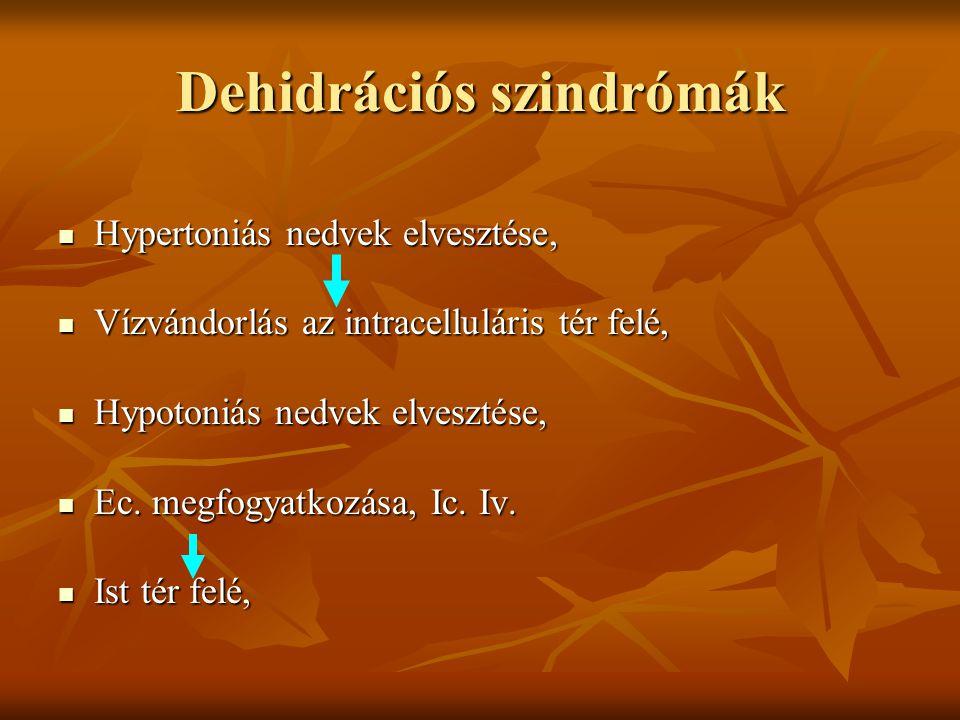 Dehidrációs szindrómák