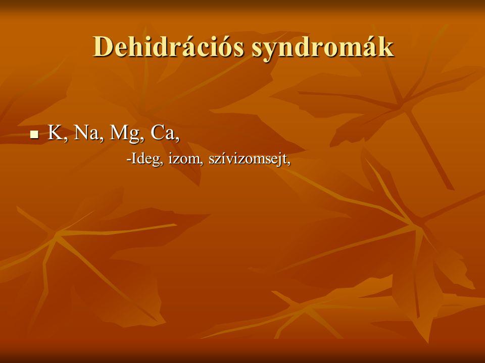 Dehidrációs syndromák