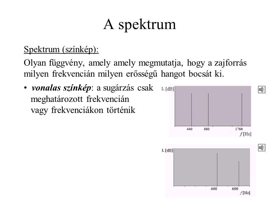 A spektrum Spektrum (színkép):