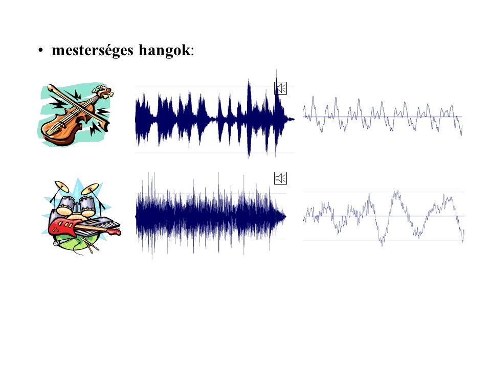 mesterséges hangok: