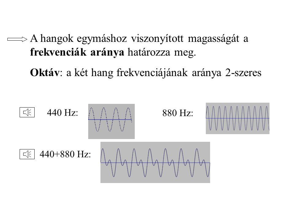 Oktáv: a két hang frekvenciájának aránya 2-szeres