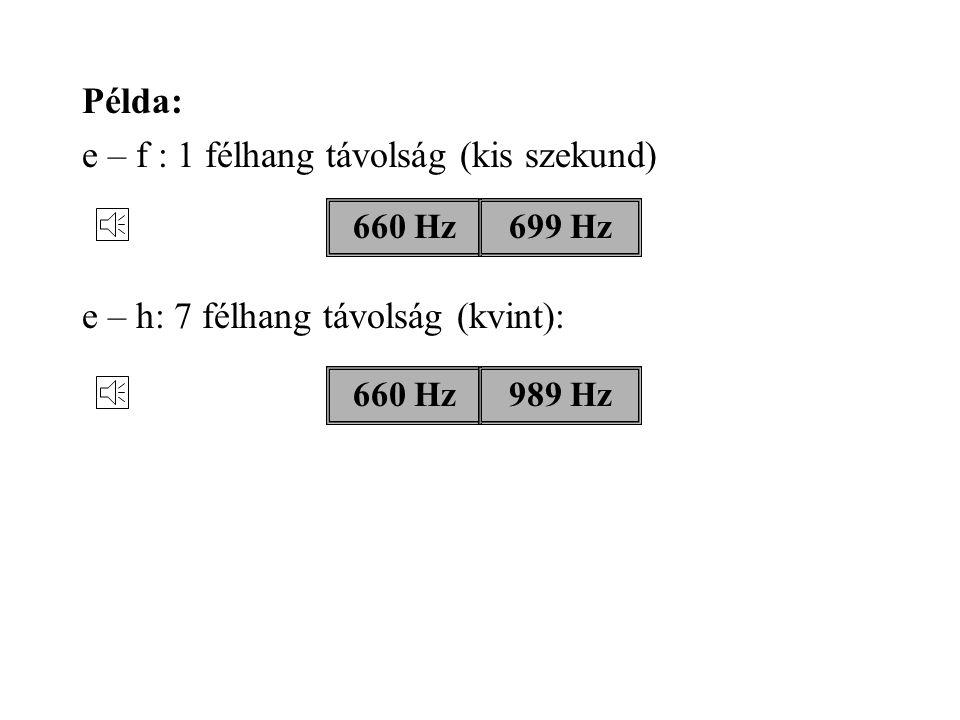 e – f : 1 félhang távolság (kis szekund)