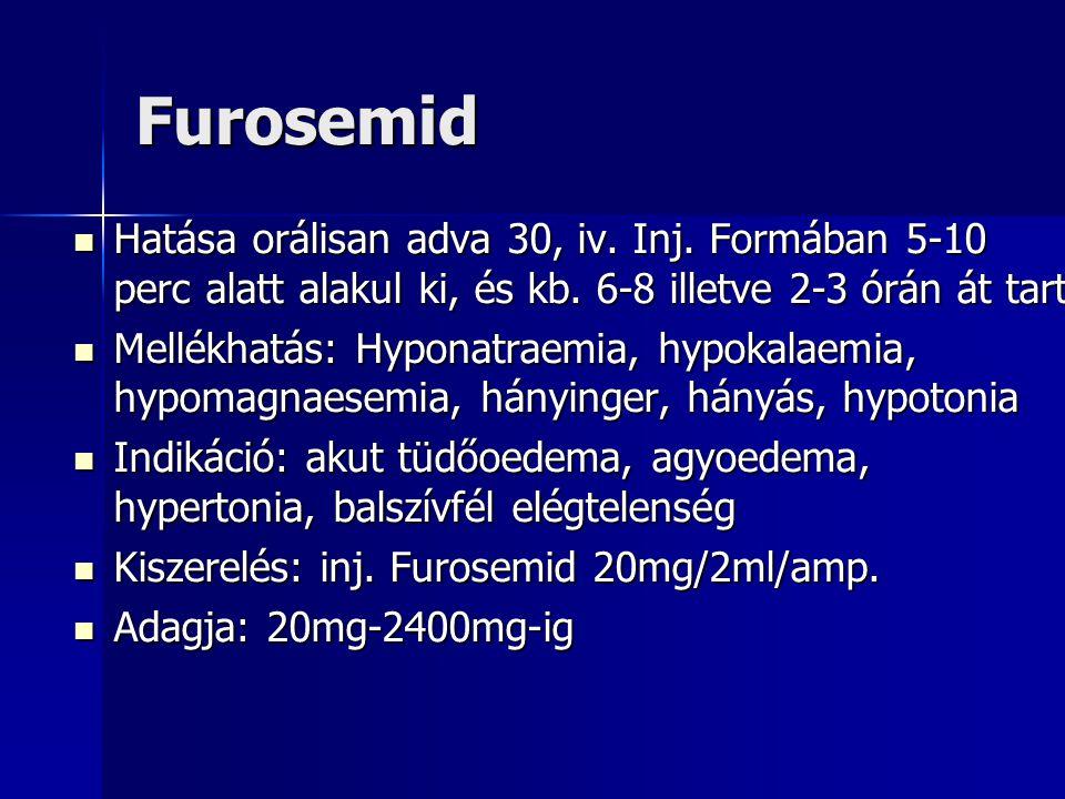 Furosemid Hatása orálisan adva 30, iv. Inj. Formában 5-10 perc alatt alakul ki, és kb. 6-8 illetve 2-3 órán át tart.