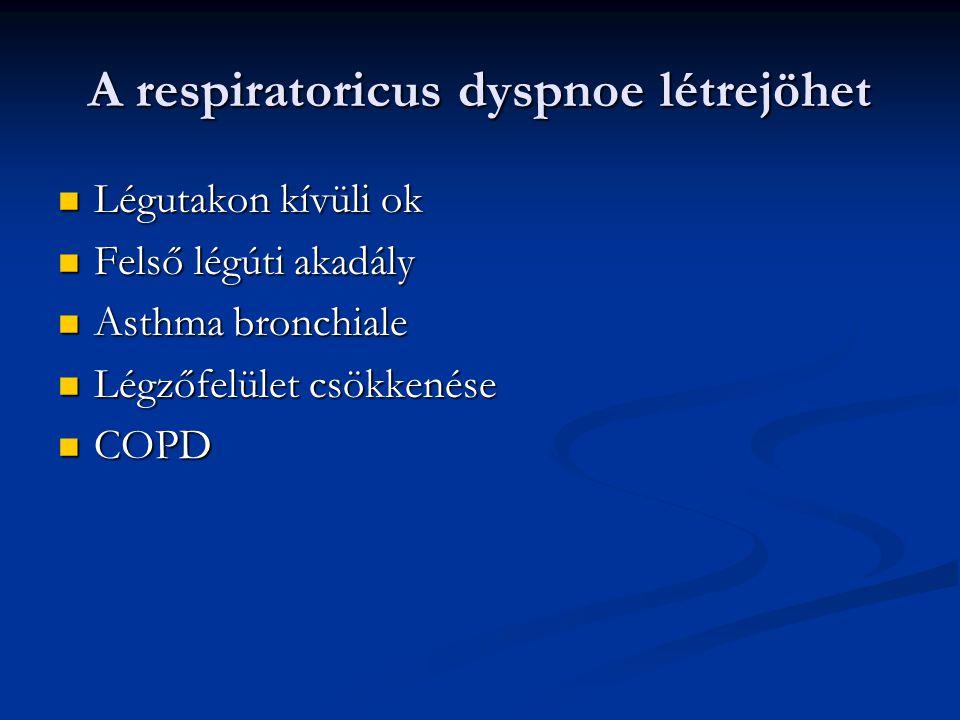 A respiratoricus dyspnoe létrejöhet