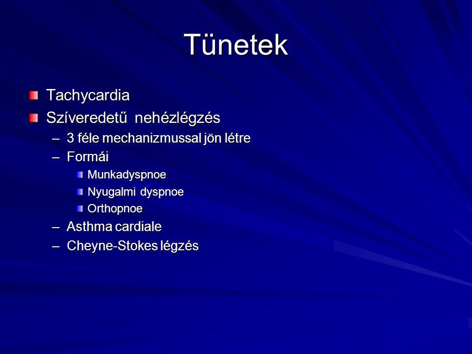 Tünetek Tachycardia Szíveredetű nehézlégzés