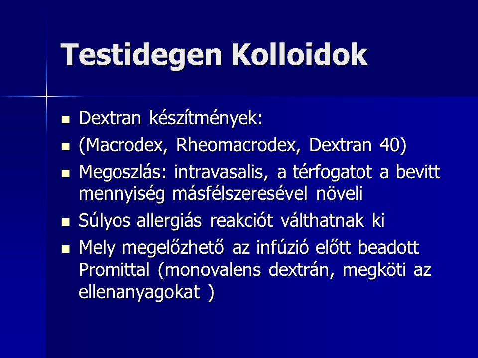 Testidegen Kolloidok Dextran készítmények: